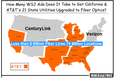 90-Year-Old Spent $10 Grand on WSJ Ads and Got AT&T to Bring Fiber—What about the 70+ Million…