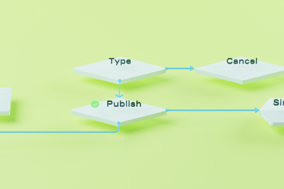 User flow uncovering—Dropbox Paper