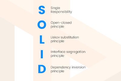 SOLID—principles of Object-Oriented Design