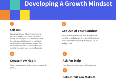 """"""" Developing A Growth Mindset"""":"""
