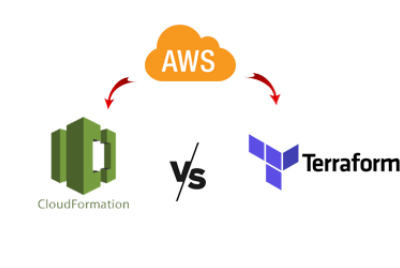 Terraform or CloudFormation, which one is right for you?