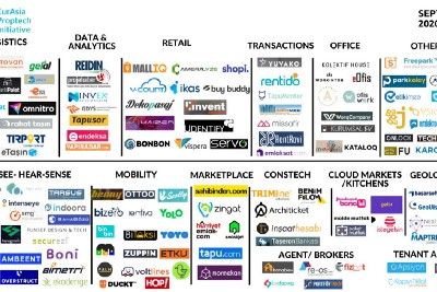 Istanbul Proptech Scene -Sept 2020