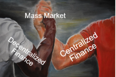 DeFi in Traditional Finance is Essential, not an Oxymoron