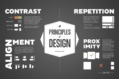 Why design principles alone aren't enough for creating a great web app