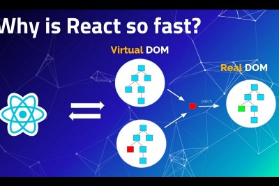 How virtual DOM concept makes ReactJS application faster?