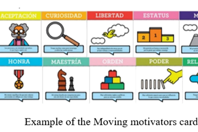 Moving Motivators: discover what makes your teams mobilize.