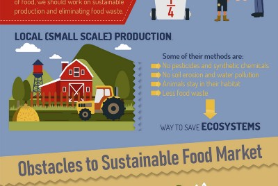 4,325+ Reasons/Ways to Support Food Sustainability Initiatives