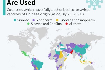(8 / 60) Eight Ways China is Changing the World this month using Soft Power (August)