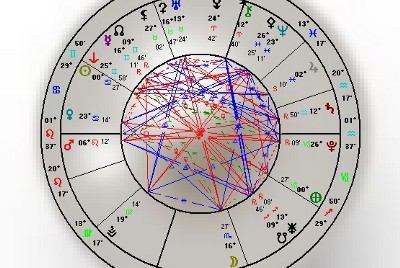 Esoteric Forecast for Monday, 21 June 2021