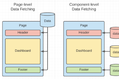 Component-level data fetching in Next.js (with SRR)