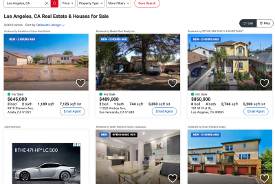 Scraping, Analyzing, Modeling and Visualizing LA Real Estate Data