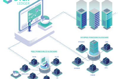 Blockchain Operating System—Learning from the Past to Build a Better Future