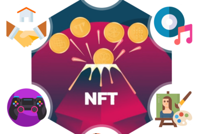 How a NFT marketplace work?
