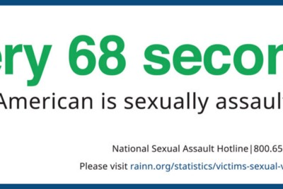 Why Sexual Violence IS A Men's Issue