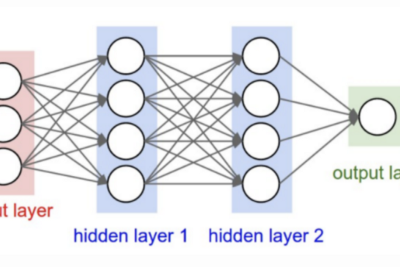 A General Overview of Deep Learning And State-Of-Art Models