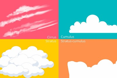 10 Cloud Types and How To Recognize Them