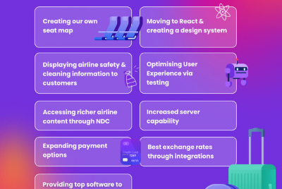 Alternative Airlines' top latest integrations