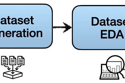 A complete Machine-Learning stack, before real data becomes available