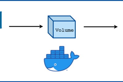 How do Docker Volumes enable persistence for Containers?   Docker made easy #4