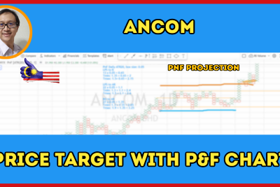 ANCOM Price Target Prediction with Point & Figure Chart and What to Expect from P&F Chart