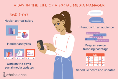 Trending now: 1,000 words on 15 years of social media marketing