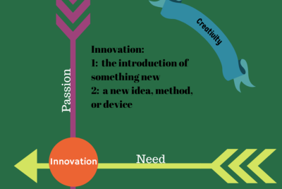 Creating a Culture of Innovation in Education