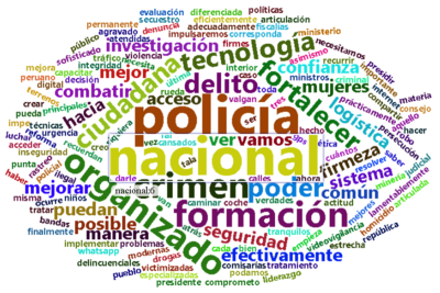 Easy word cloud with R — Peru's presidential debate version