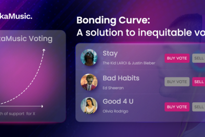 Bonding Curve: A solution to inequitable voting