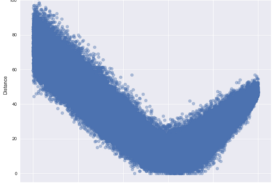 An Introduction to Approximate Bayesian Computation