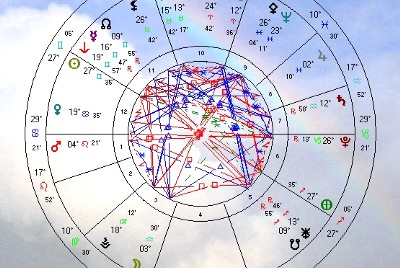 Esoteric Forecast for Friday, 18 June 2021