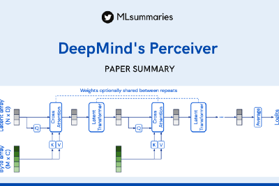 Perceiver—Paper(s) summary