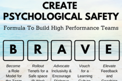 Psychological Safety—Harness this Magic Formula to Build High Performance Teams