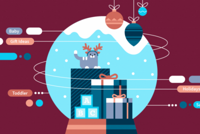Harness the Holiday Spirit With Contextual Targeting