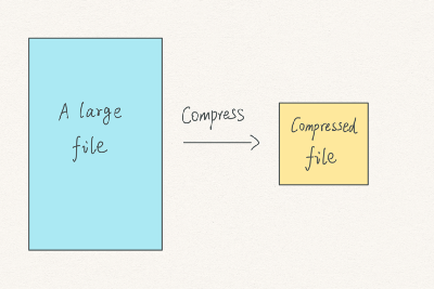 How HTTP Delivers a Large File?