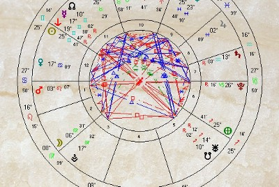 Esoteric Forecast for Wednesday, 16 June 2021