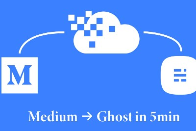 Migrate from Medium to Ghost in less than 5 minutes