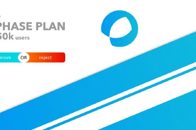 The 4 Phase Plan to 50k users