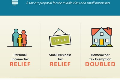 California Tax Cut Proposal for the Middle Class and Small Businesses