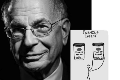Understanding The Prospect Theory by Daniel Kahneman — Are Humans Rational in taking all their…