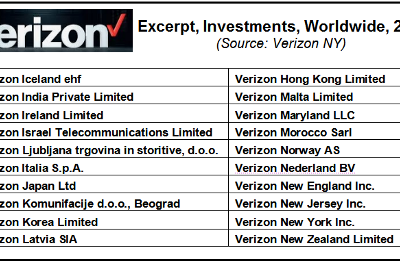 How Many of these 392 Verizon Investments Were Subsidized by Wireline Customers?