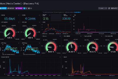 Observability with InfluxDB Cloud in 3 Steps