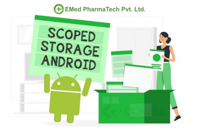 Android 10's & 11's Scoped Storage: Image Picker(Camera/Gallery)