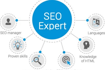 What SEO Experts Do