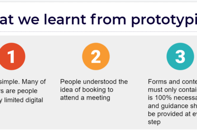 The journey to establish a safe and trusted digital hub for people living with dementia and their…