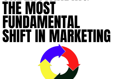 How to make your marketing as useful as your solutions