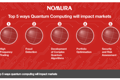 Top 5 Ways Quantum Computing Will Impact Markets