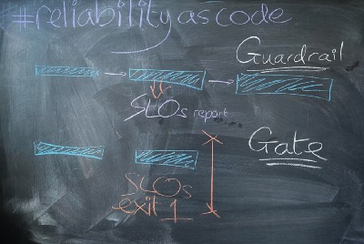 Reliability Snippets: Using SLOs for Delivery Pipeline Guardrails and Gates