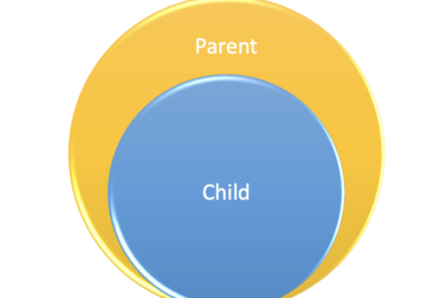 How to send data from the Parent to Child component in Angular? Mostly asked Interview Question