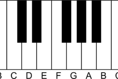 The Mathematical Nature of Musical Scales