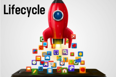 Activity Lifecycle-Android